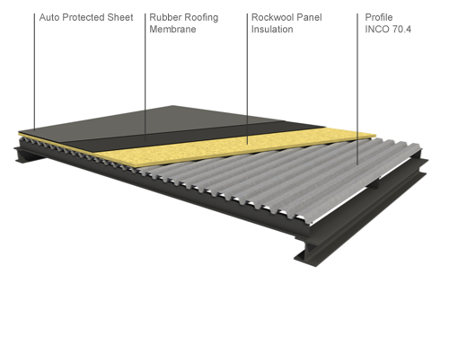 Deck Roof Components And Installation
