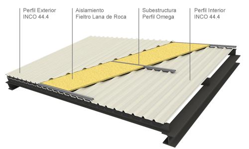 Cubierta sandwich for Panel de cubierta tipo sandwich