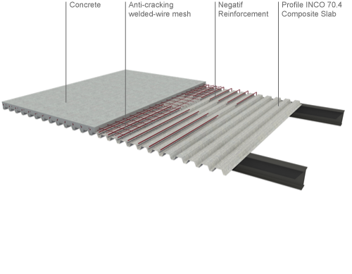 Composite Slab- Components and Installation