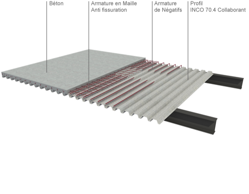 plancher collaborant composants et installation. Black Bedroom Furniture Sets. Home Design Ideas